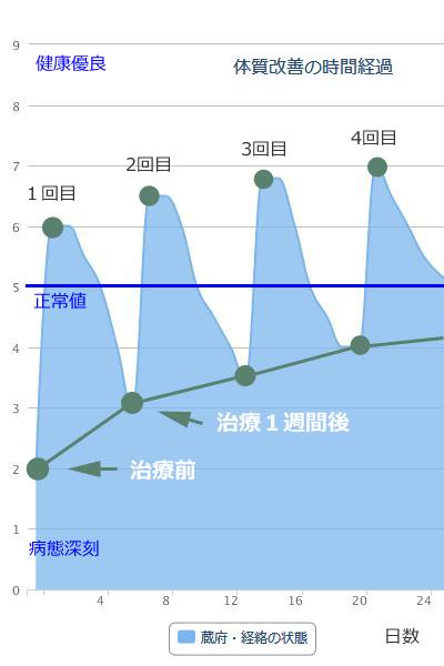effect3m_1-4