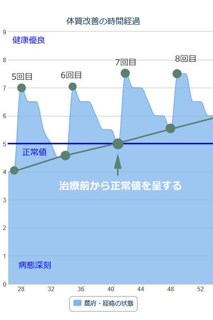 effect3m_4-8