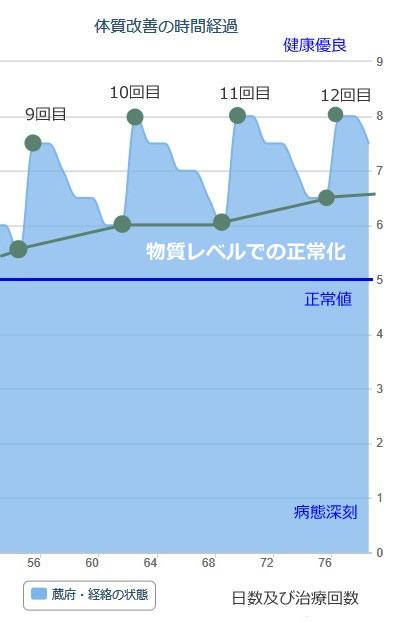 effect3m_9-12